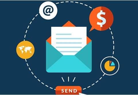 电子邮件推广方式