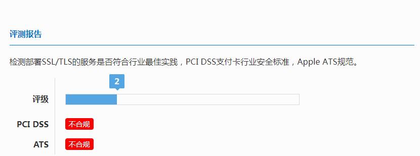 IIS8.0解决安装SSL证书后PCI DSS不合规问题