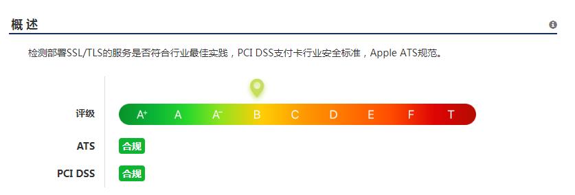 安装软件成功重启服务器测试后的截图