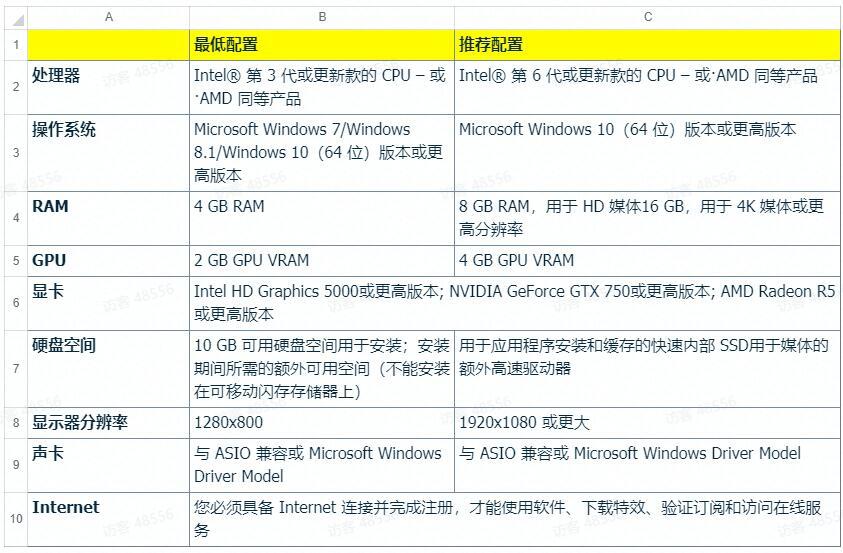 剪映专业版V0.6.9Windows电脑端推荐Windows电脑配置