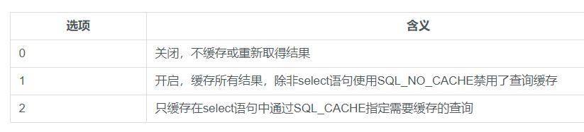 query_cache_type参数用于控制缓存的类型