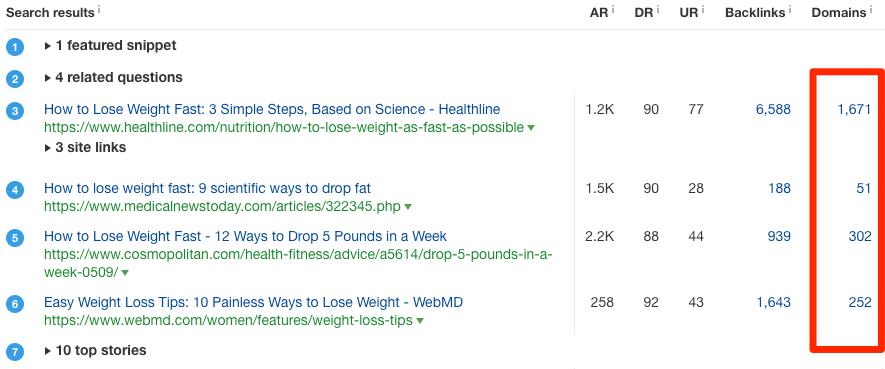 如何减肥相关长尾关键词搜索量