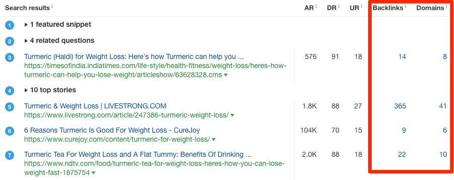 核心词与长尾词搜索量对比
