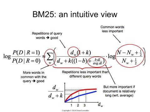 文本相似度-BM25算法原理及实现