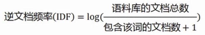 TF-IDF算法计算逆文档频率