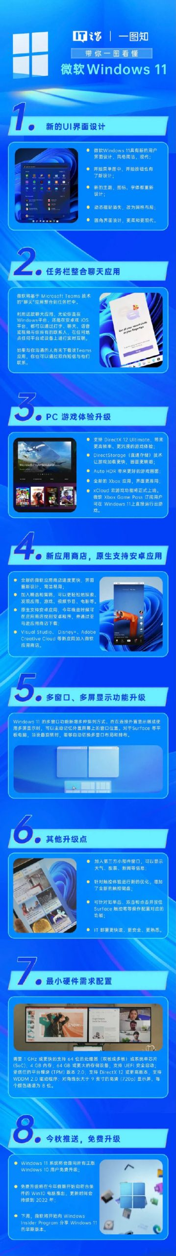 一图带你看懂微软windows11操作系统