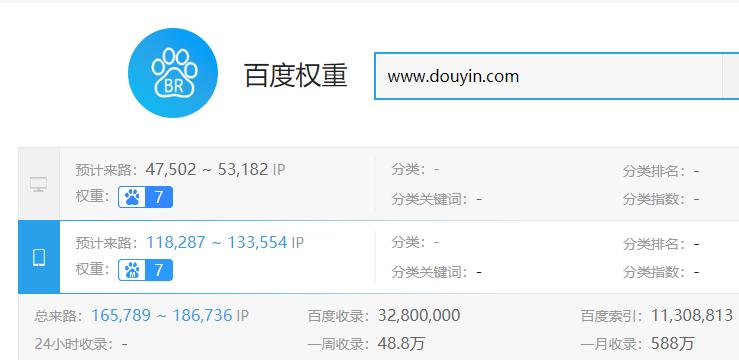 抖音PC网站权重高达7
