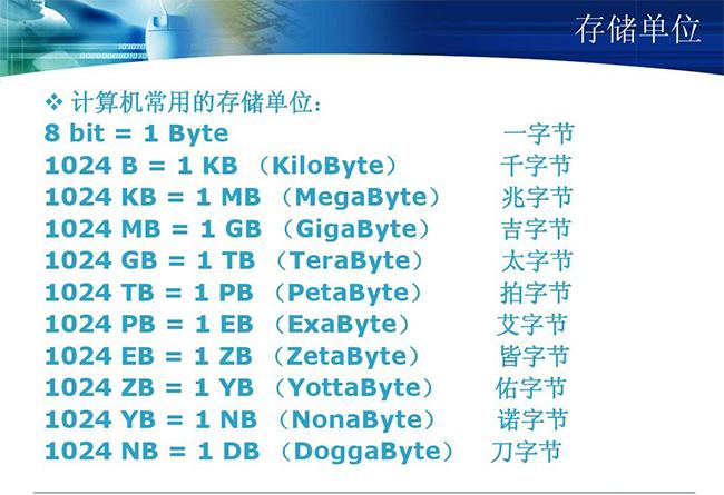 计算机存储单位之间的换算关系