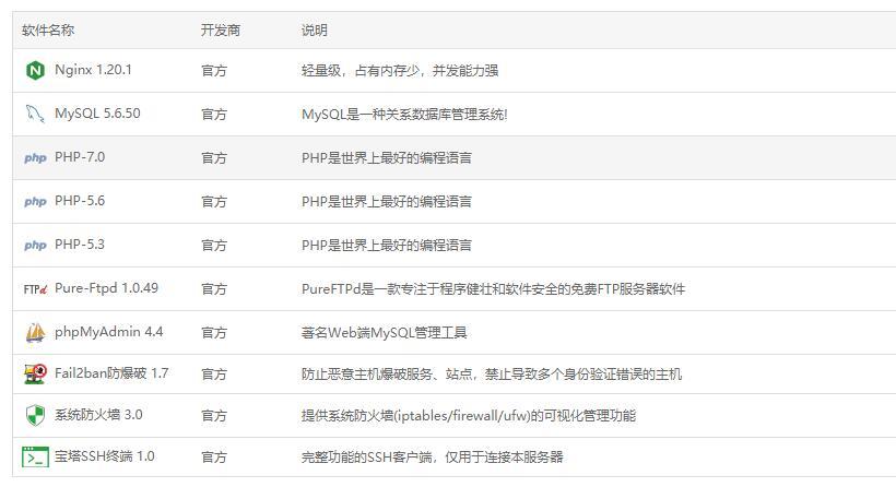 宝塔linux面板网站运行环境软件